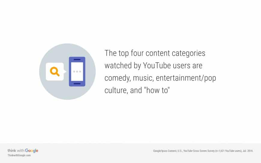 TOP content categories on YouTube